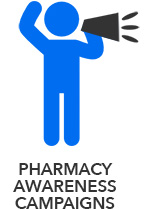 Pharmacy Awareness Campaigns Icon