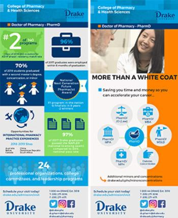 Pharmacy Infographic New